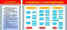 发展改革局流程图图片