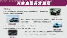 汽车主要英文翻译图片