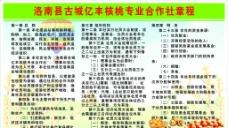 洛南县亿丰核桃专业合作社章程图片