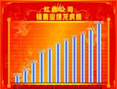 销售业绩 背景图片