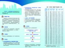 建行速贷通折页图片