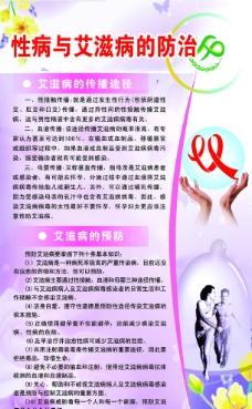 艾滋病预防图片